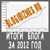 Blogibiznes.ru — итоги 2012 года