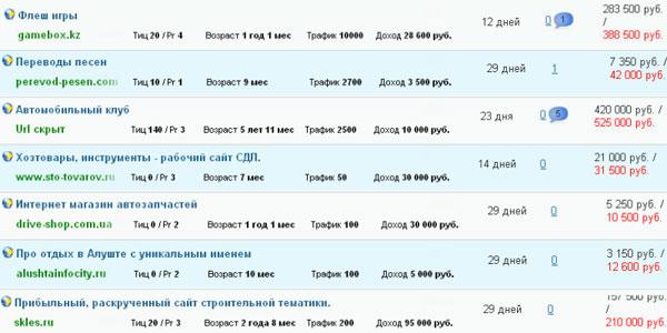 Аукцион сайтов и доменов_Auktsion saitov i domenov