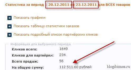 Сколько денег делает рассылка