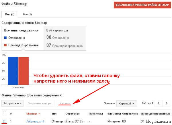 Как удалить Sitemap.xml в Google