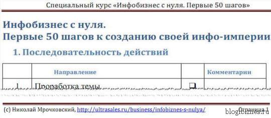 Курс Николая Мрочковского по инфобизнесу