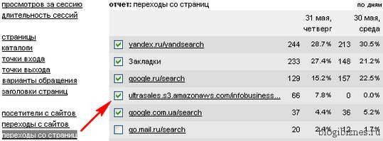 Вирусные переходы со страниц сайта