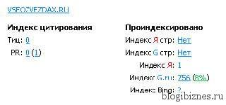 Главная страница в индексе Яндекса