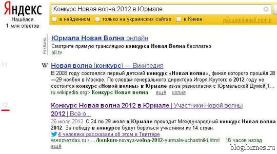 Позиции сайта в поисковой выдаче