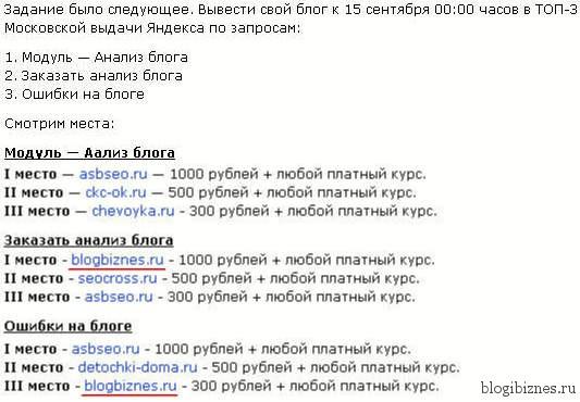 Итоги конкурса по продвижению в Яндексе