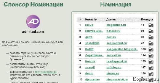 ТОП 1 в номинации от admitad
