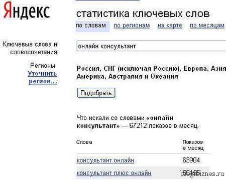 Статистика по запросу онлайн консультант в wordstat.yandex.ru
