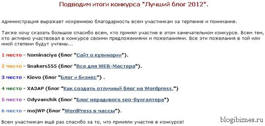 Конкурс «Лучший блог 2012»