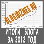 Отчет за 2012 год блога blogibiznes.ru