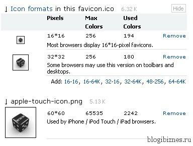 Можно создать favicon для iPhone, iPad и iPod Touch