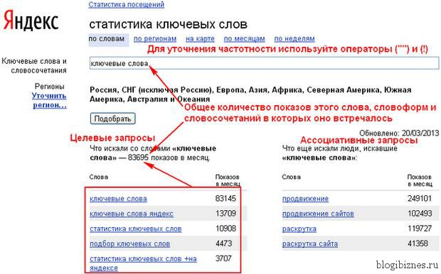 Подбор ключевых слов Яндекс