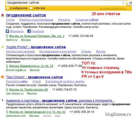 Продвижение сайтов по низкочастотным запросам в Яндекс