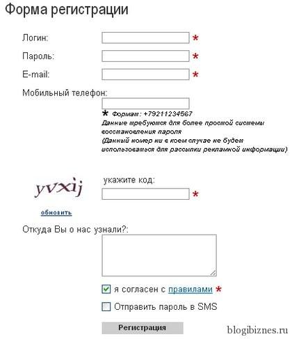 Регистрация в РСЯ через ЦОП Profit-Partner