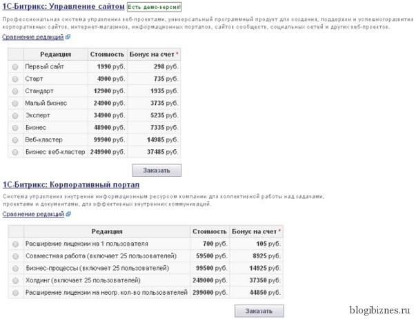 Цены на систему 1С-Битрикс и бонусы от McHost.Ru