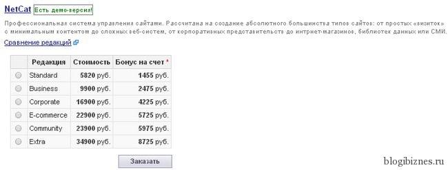 Тарифы на покупку CMS NetCat