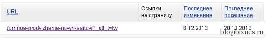 Дублированная страница запрещена к индексации в Яндекс.Вебмастер