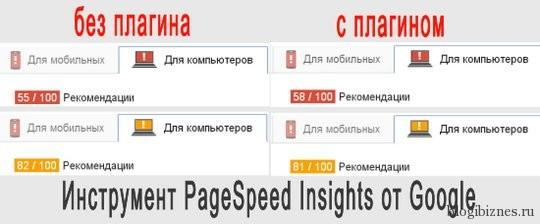 Проверка скорости сайта в PageSpeed Insights от Google