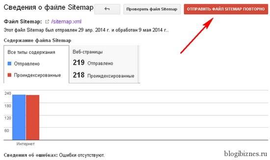 Отправка файла Sitemap в Google повторно