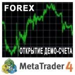 Открытие демо счета на Форексе в торговом терминале MetaTrader 4