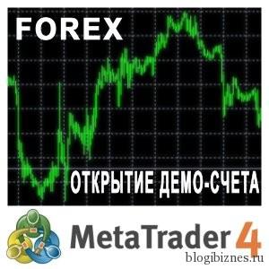Форекс forex демо forexprime форекс forex
