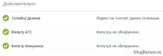 Проверка на санкции Минусинска на сервисе pr-cy.ru