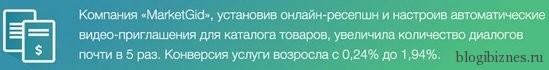 """Увеличение количества диалогов с помощью функционала """"Онлайн-ресепшн"""""""