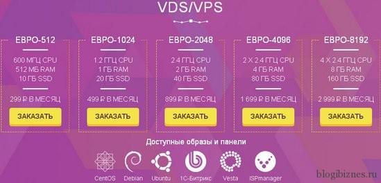 Российский VDS-хостинг на ssd дисках