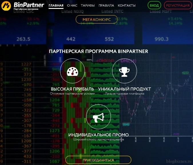 Партнерская Программы Бинарных Опционов