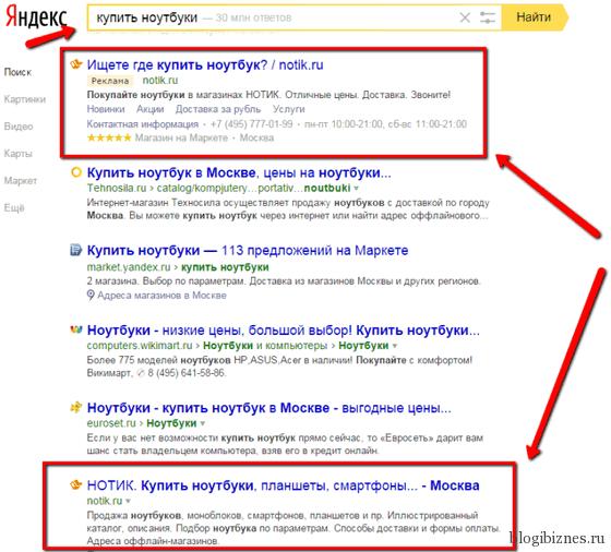 Сайт получает трафик с контекстной рекламы и с поиска