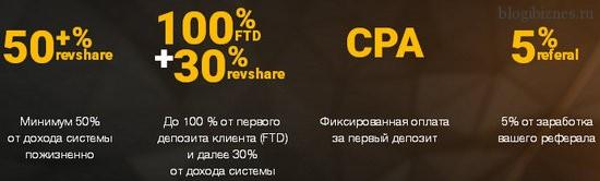 Тарифы партнерской программы Бин Партнер