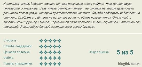 Комментарии на сайте Хостинг-ниндзя