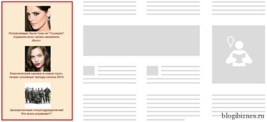Тизерный блок новостной рекламной сети