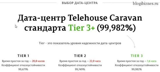 Дата-центр Telehouse Caravan с коэффициентом отказоустойчивости 99,98%