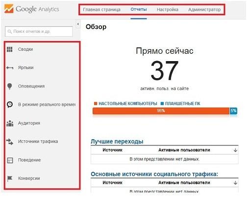 Извлечение данных с Google Analytics