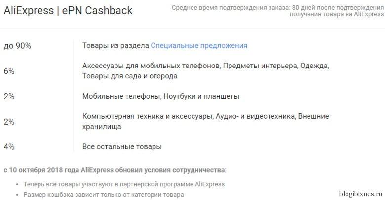 Кэшбэк для Алиэкспресс в сервисе ePN Cashback